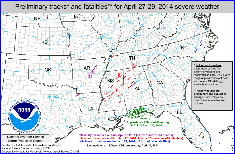 First High Risk Days/Multi-day Outbreak of 2014